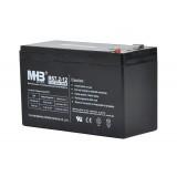 Gallagher S100 S200 S400 batterij 12V 7,2Ah